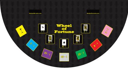 wof-layout