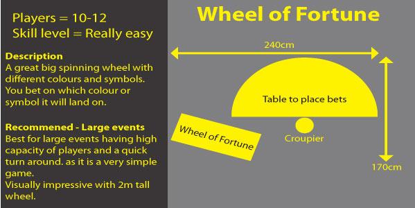wof-table